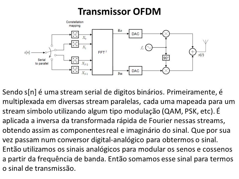 Transmissor OFDM