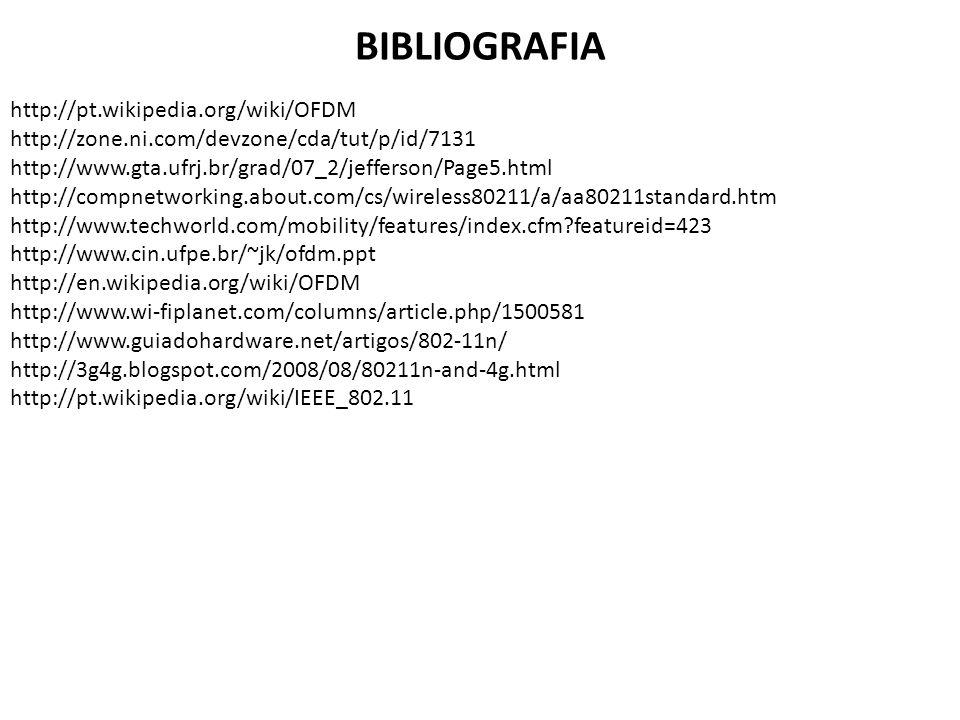 BIBLIOGRAFIA http://pt.wikipedia.org/wiki/OFDM