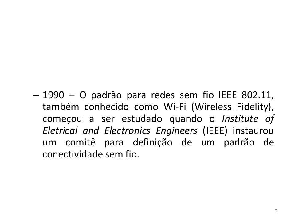 1990 – O padrão para redes sem fio IEEE 802