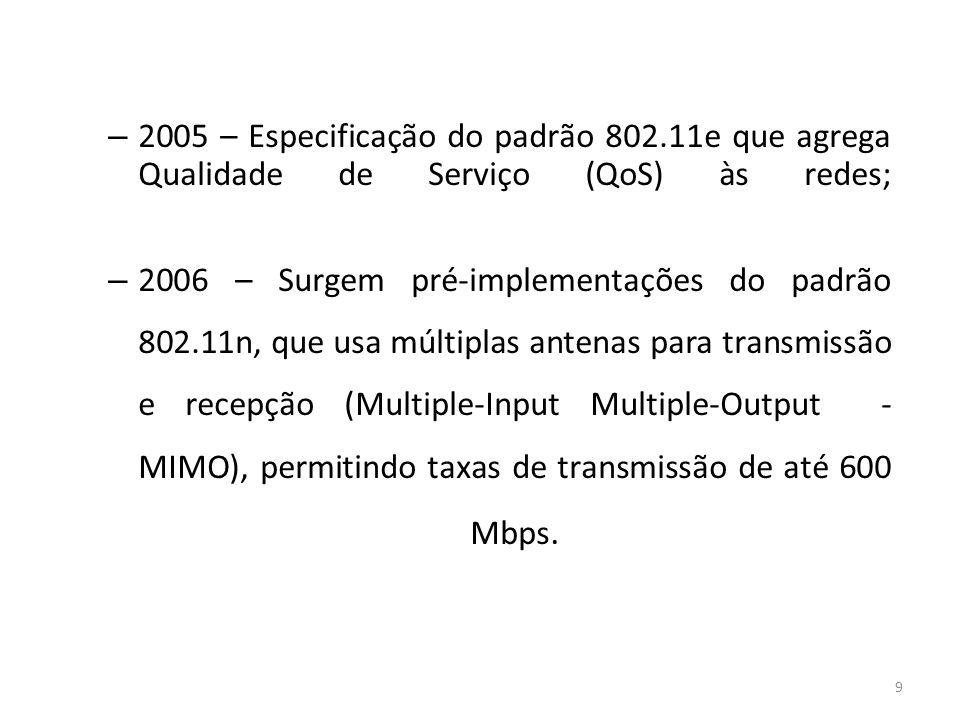2005 – Especificação do padrão 802