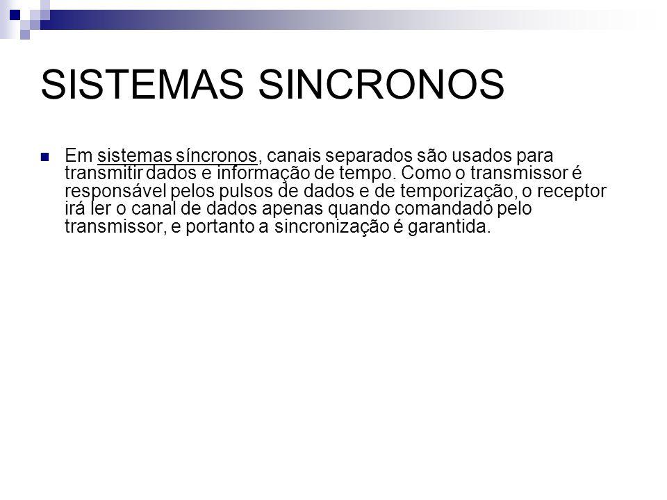 SISTEMAS SINCRONOS