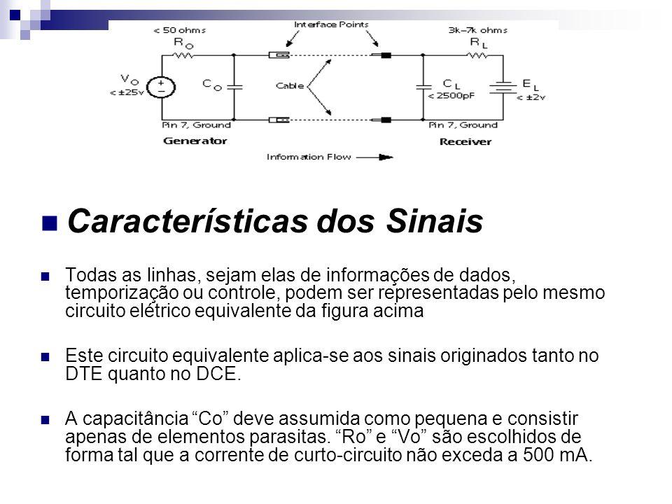 Características dos Sinais