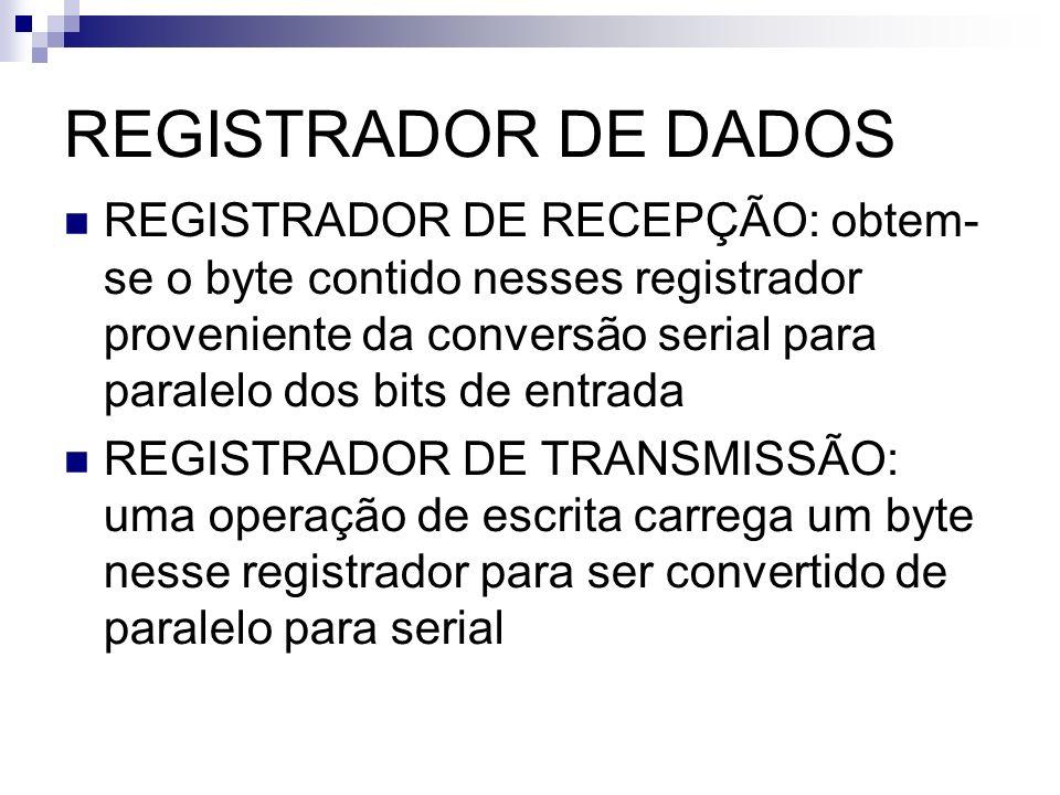REGISTRADOR DE DADOS