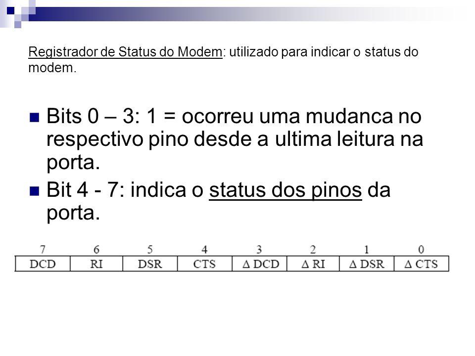 Bit 4 - 7: indica o status dos pinos da porta.