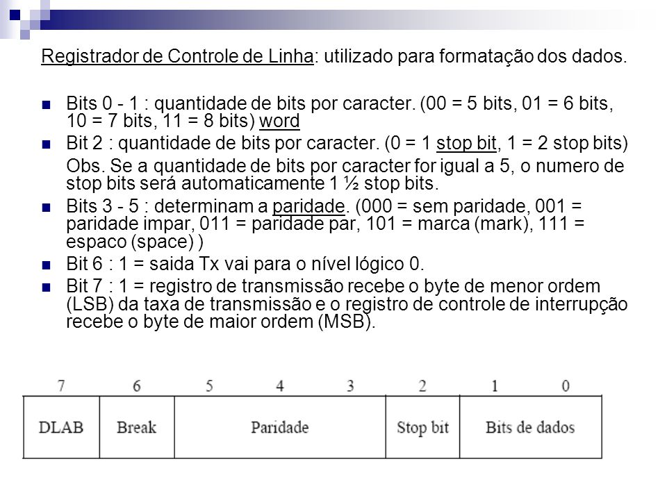 Registrador de Controle de Linha: utilizado para formatação dos dados.