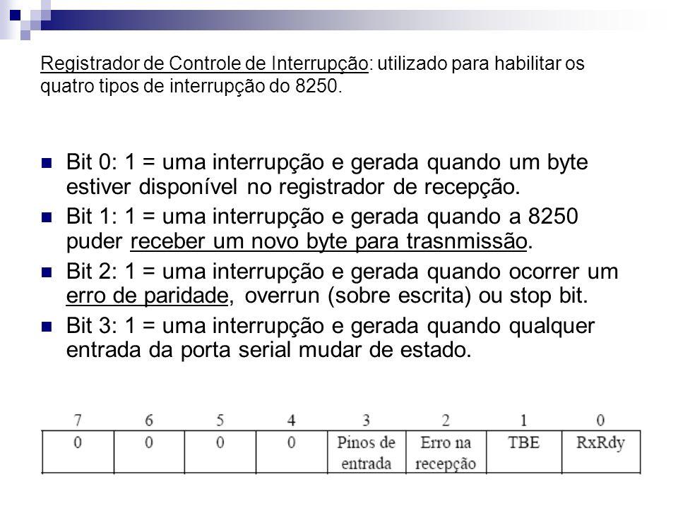Registrador de Controle de Interrupção: utilizado para habilitar os quatro tipos de interrupção do 8250.