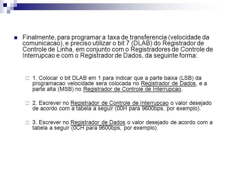 Finalmente, para programar a taxa de transferencia (velocidade da comunicacao), e preciso utilizar o bit 7 (DLAB) do Registrador de Controle de Linha, em conjunto com o Registradores de Controle de Interrupcao e com o Registrador de Dados, da seguinte forma: