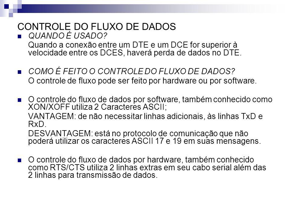 CONTROLE DO FLUXO DE DADOS