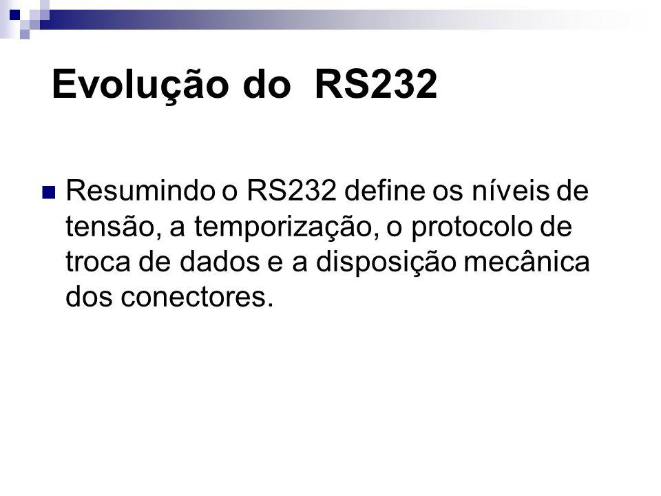 Evolução do RS232