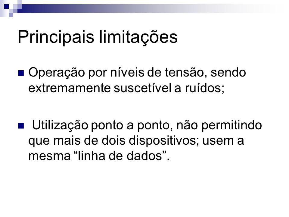 Principais limitações