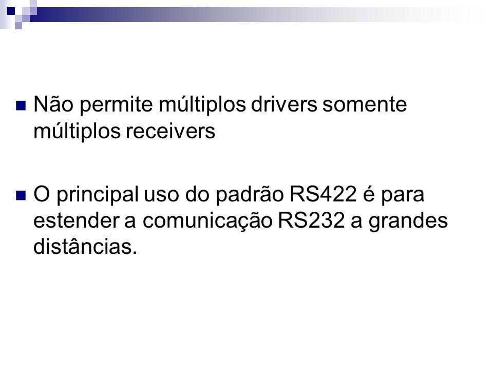 Não permite múltiplos drivers somente múltiplos receivers