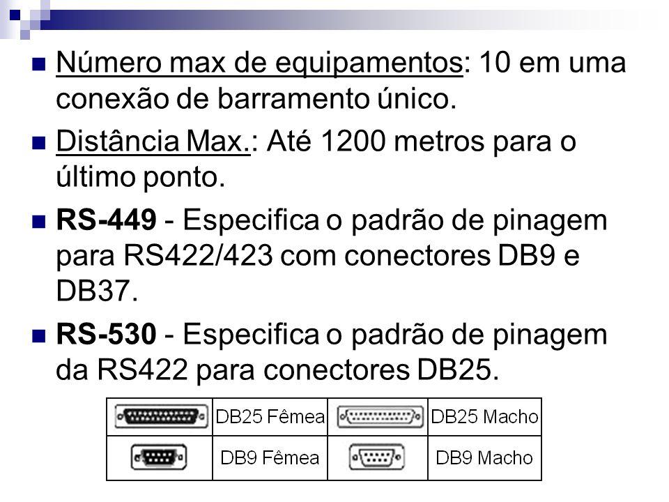 Número max de equipamentos: 10 em uma conexão de barramento único.
