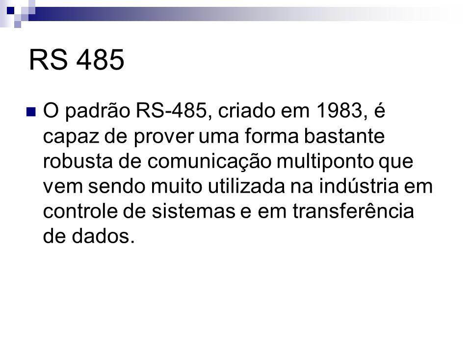 RS 485