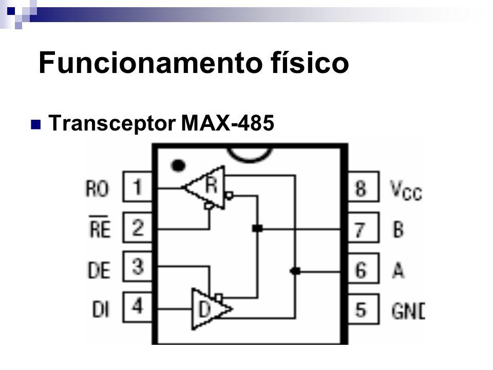 Funcionamento físico Transceptor MAX-485