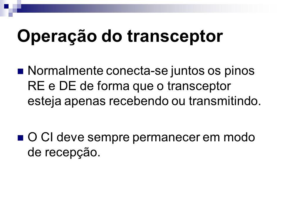Operação do transceptor