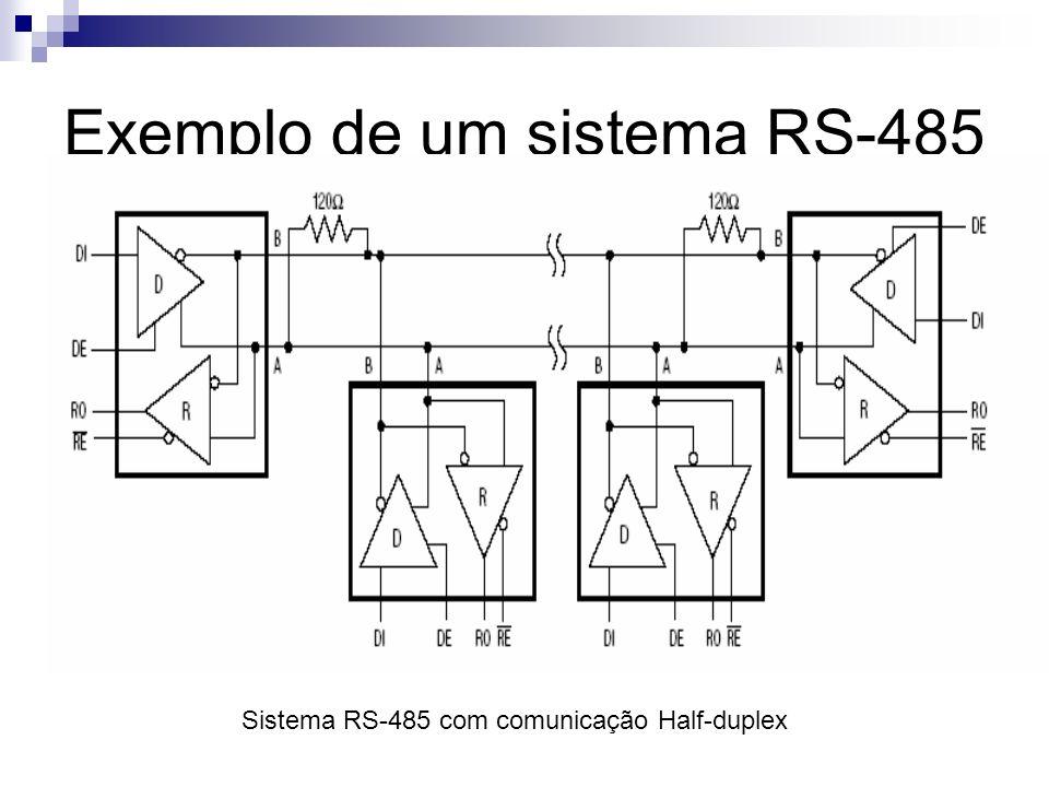 Exemplo de um sistema RS-485