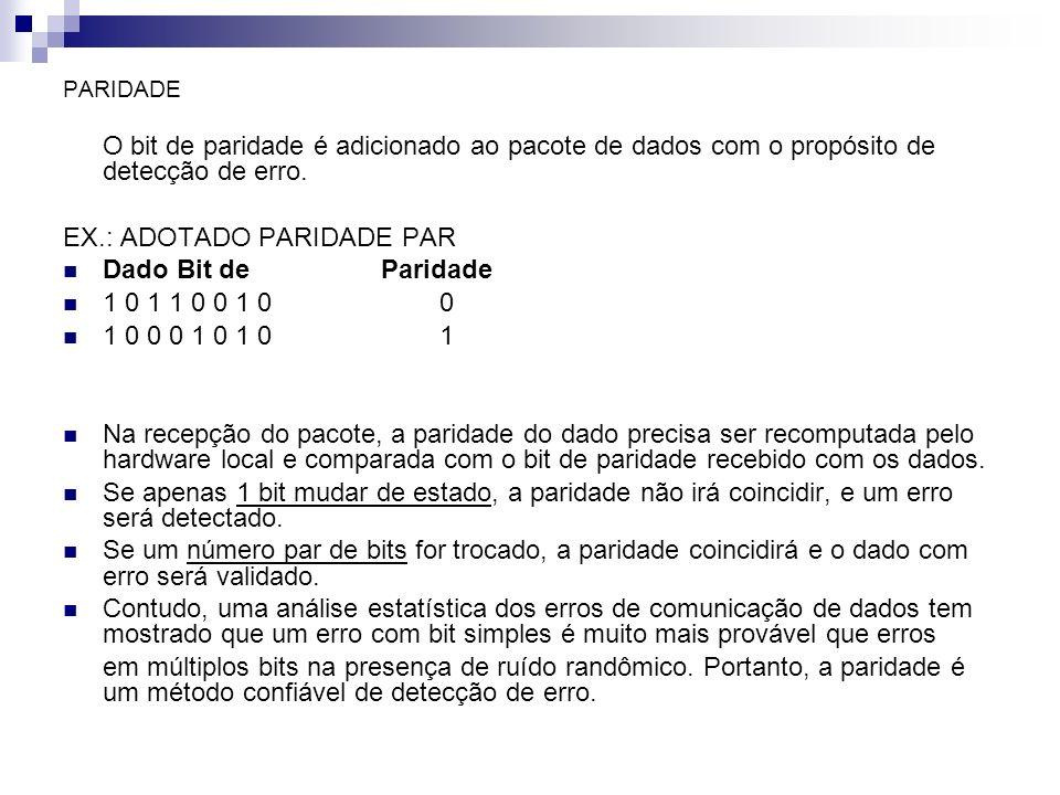 EX.: ADOTADO PARIDADE PAR Dado Bit de Paridade 1 0 1 1 0 0 1 0 0