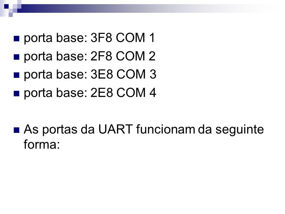 porta base: 3F8 COM 1 porta base: 2F8 COM 2. porta base: 3E8 COM 3.