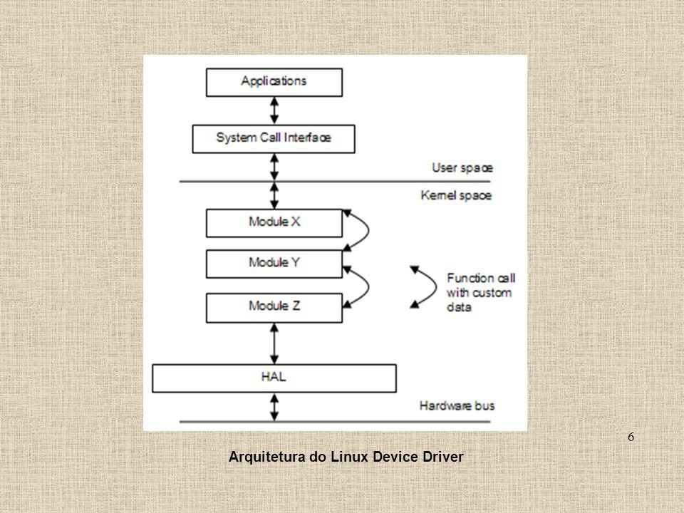 Arquitetura do Linux Device Driver