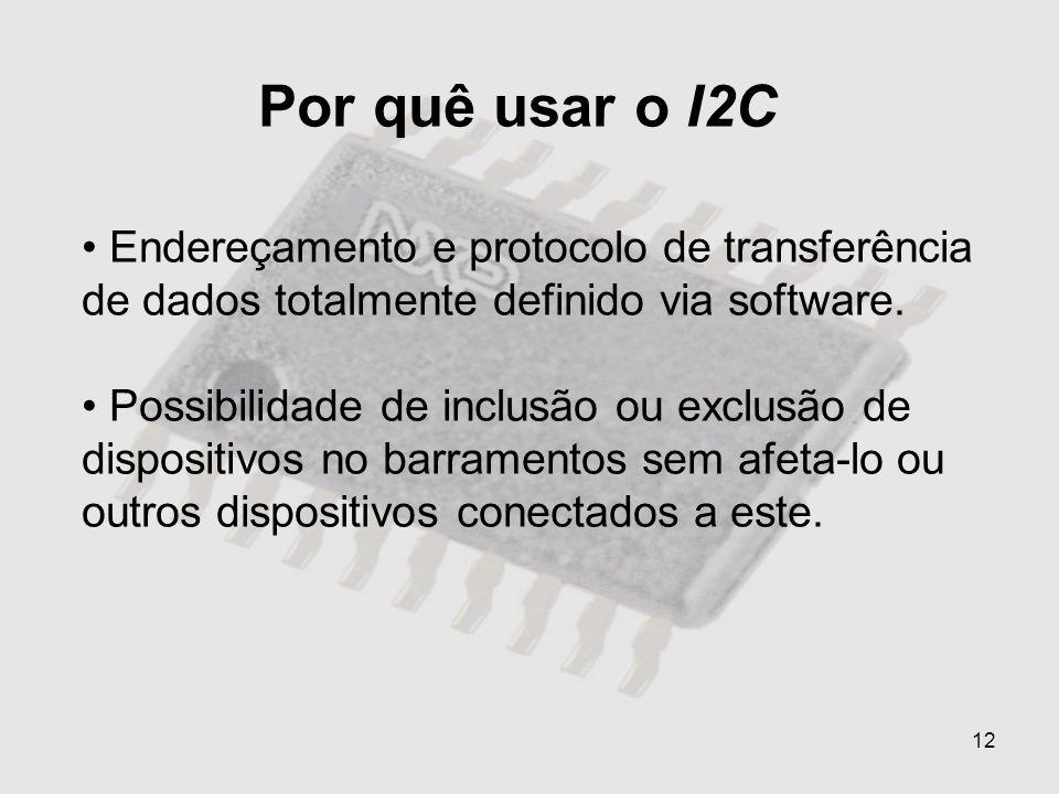 Por quê usar o I2CEndereçamento e protocolo de transferência de dados totalmente definido via software.