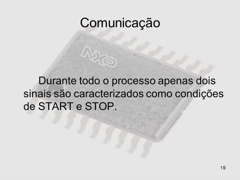 ComunicaçãoDurante todo o processo apenas dois sinais são caracterizados como condições de START e STOP.
