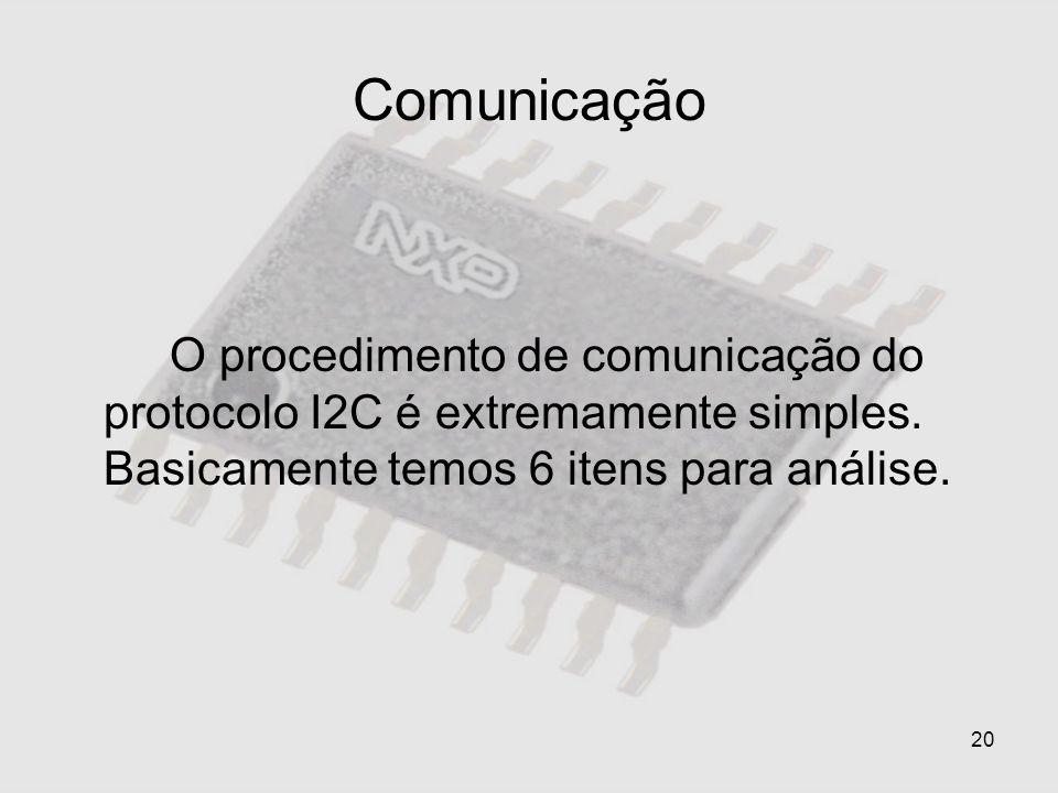 ComunicaçãoO procedimento de comunicação do protocolo I2C é extremamente simples.