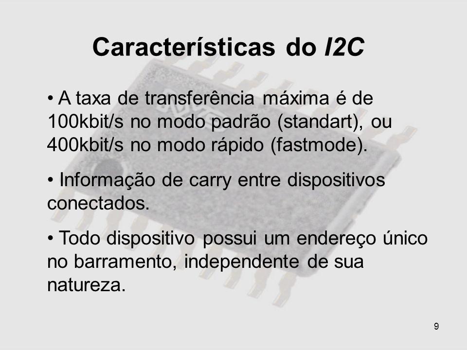 Características do I2CA taxa de transferência máxima é de 100kbit/s no modo padrão (standart), ou 400kbit/s no modo rápido (fastmode).