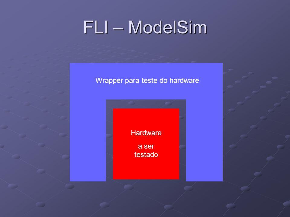 FLI – ModelSim Wrapper para teste do hardware Hardware a ser testado