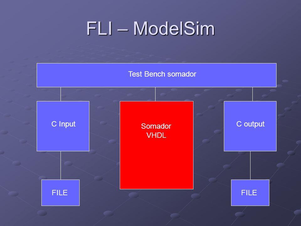 FLI – ModelSim Test Bench somador FILE C Input Somador VHDL FILE