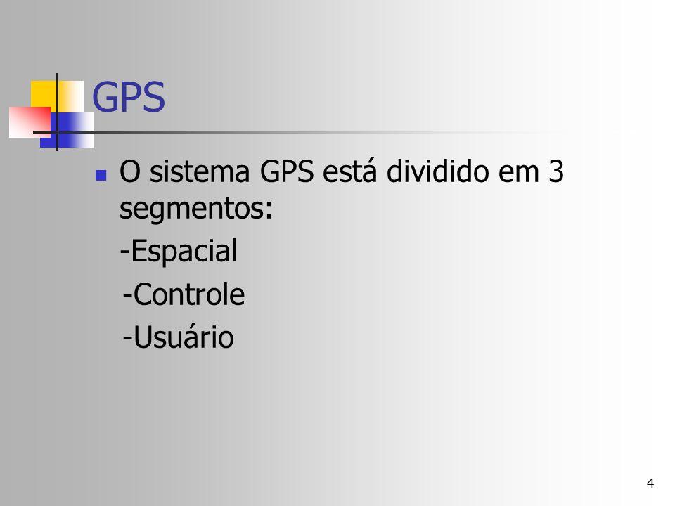 GPS O sistema GPS está dividido em 3 segmentos: -Espacial -Controle