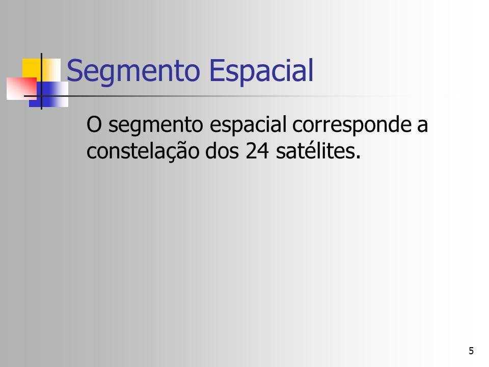 Segmento Espacial O segmento espacial corresponde a constelação dos 24 satélites.