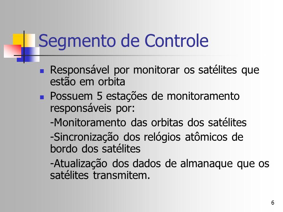 Segmento de Controle Responsável por monitorar os satélites que estão em orbita. Possuem 5 estações de monitoramento responsáveis por:
