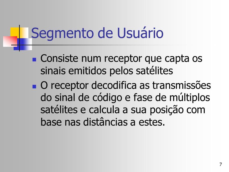 Segmento de Usuário Consiste num receptor que capta os sinais emitidos pelos satélites.
