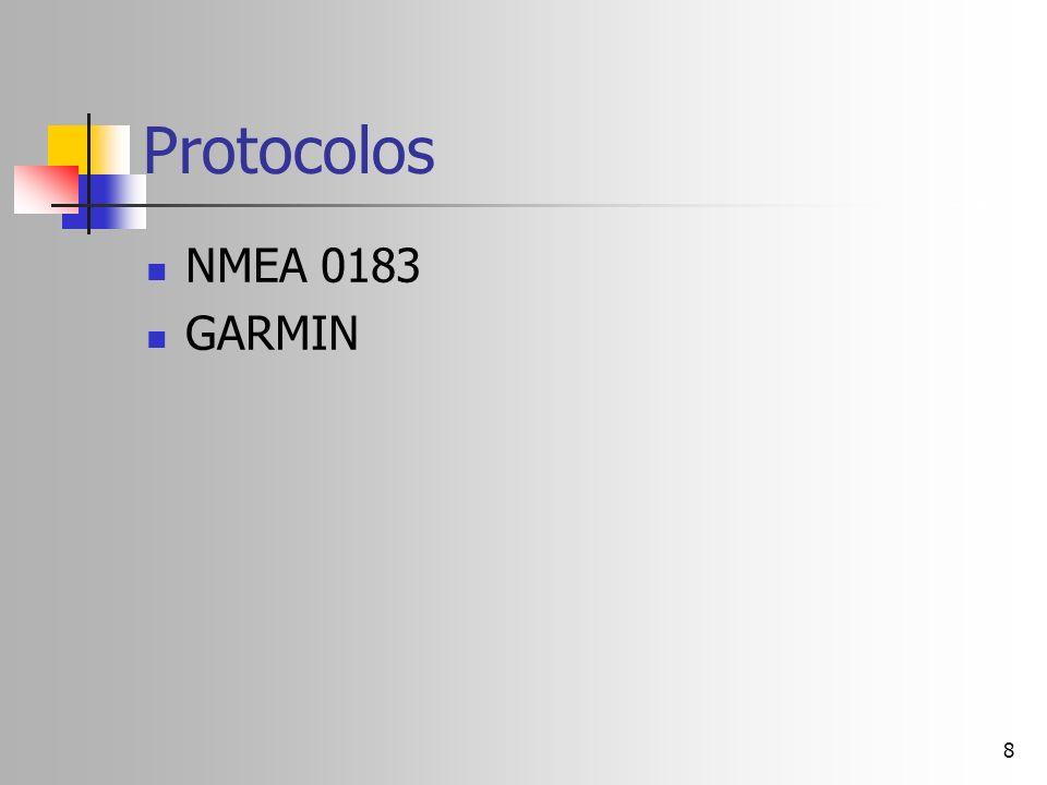 Protocolos NMEA 0183 GARMIN