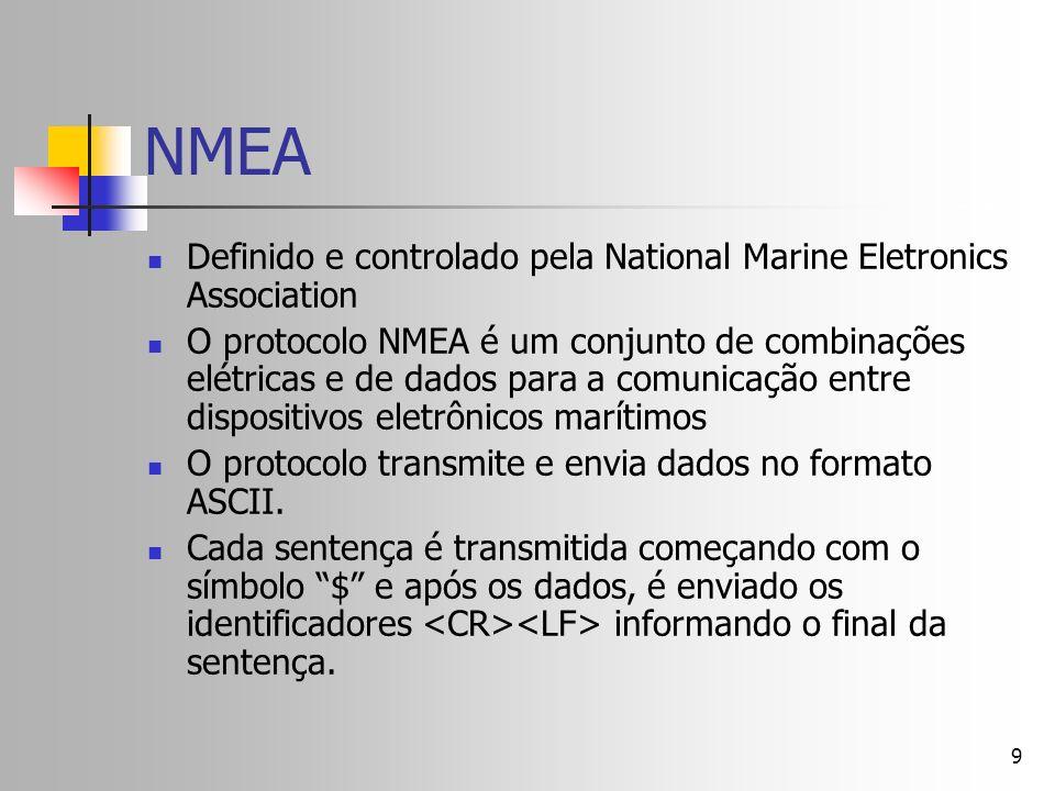 NMEA Definido e controlado pela National Marine Eletronics Association