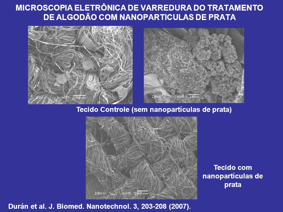 MICROSCOPIA ELETRÔNICA DE VARREDURA DO TRATAMENTO DE ALGODÃO COM NANOPARTICULAS DE PRATA