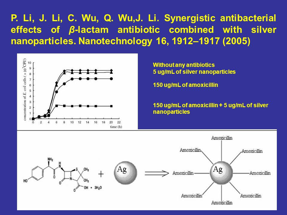 P. Li, J. Li, C. Wu, Q. Wu,J. Li. Synergistic antibacterial effects of β-lactam antibiotic combined with silver nanoparticles. Nanotechnology 16, 1912–1917 (2005)