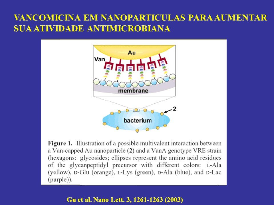VANCOMICINA EM NANOPARTICULAS PARA AUMENTAR