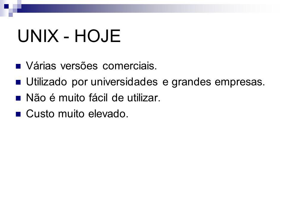UNIX - HOJE Várias versões comerciais.