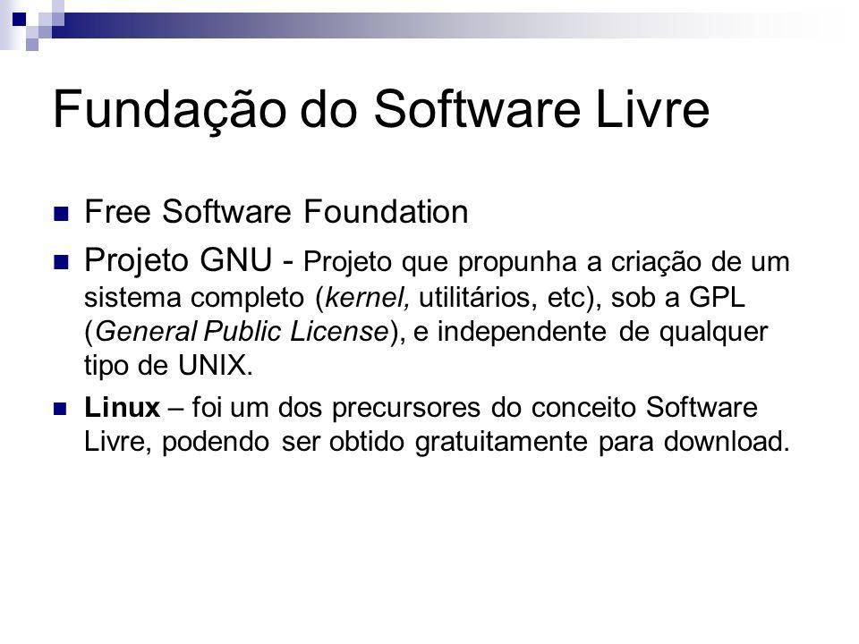 Fundação do Software Livre