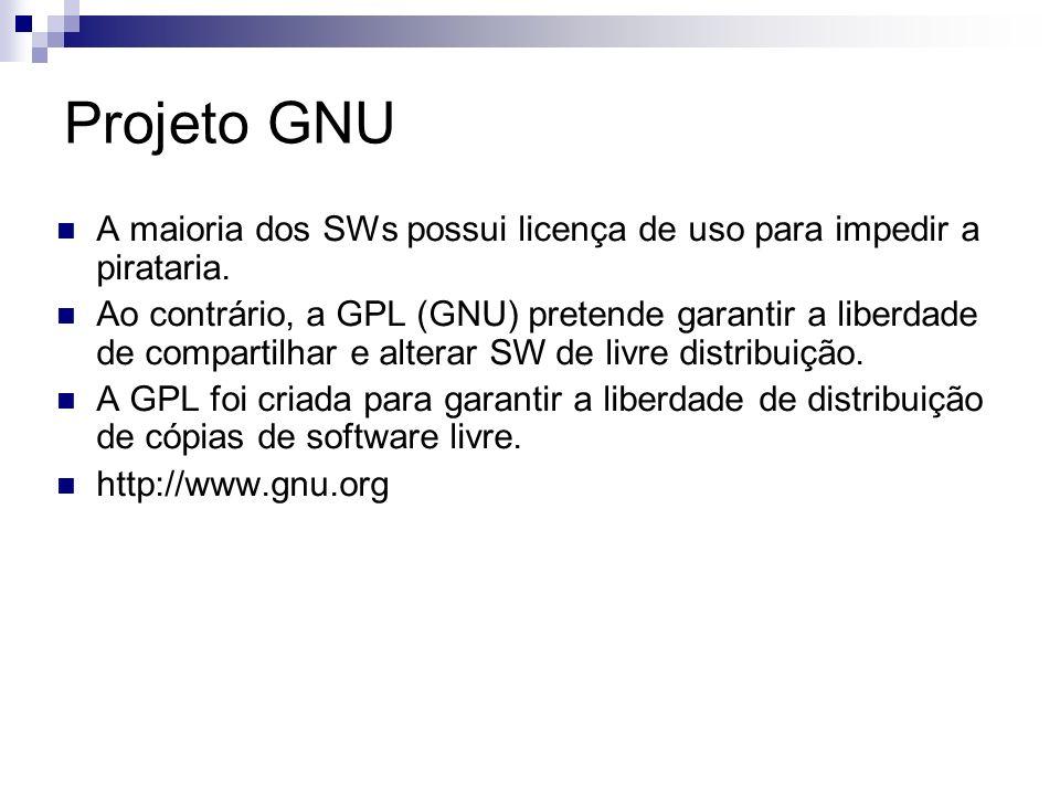Projeto GNU A maioria dos SWs possui licença de uso para impedir a pirataria.