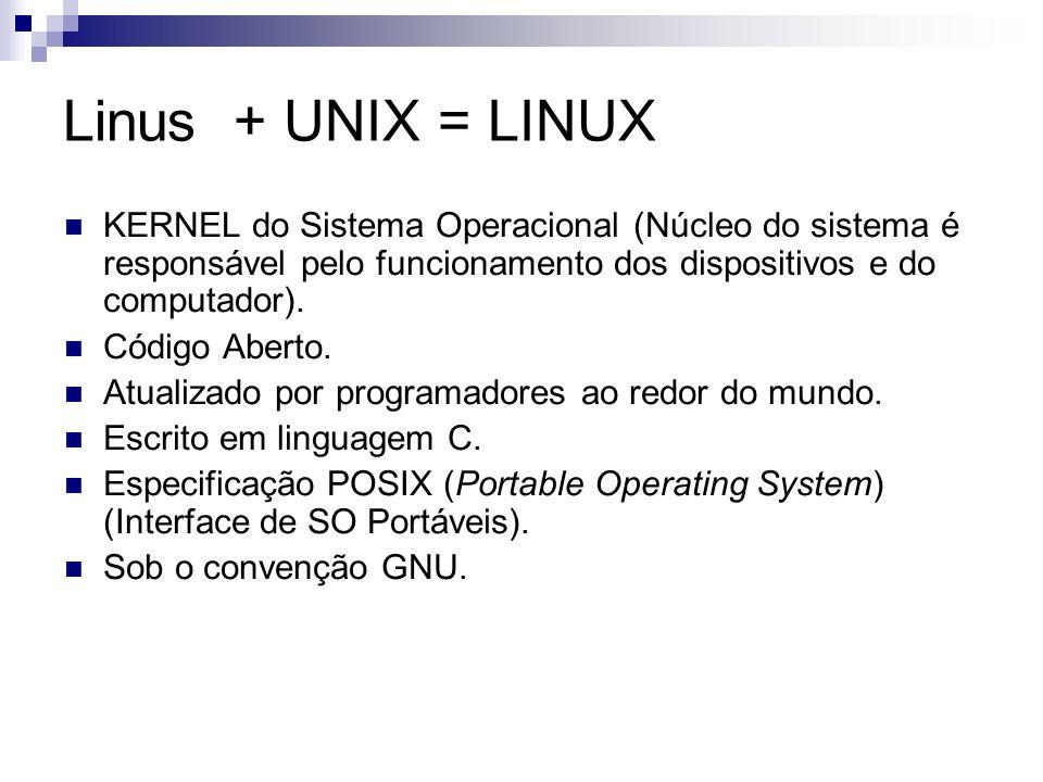 Linus + UNIX = LINUX KERNEL do Sistema Operacional (Núcleo do sistema é responsável pelo funcionamento dos dispositivos e do computador).