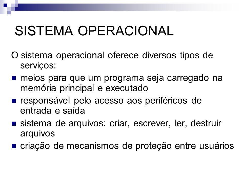 SISTEMA OPERACIONAL O sistema operacional oferece diversos tipos de serviços: