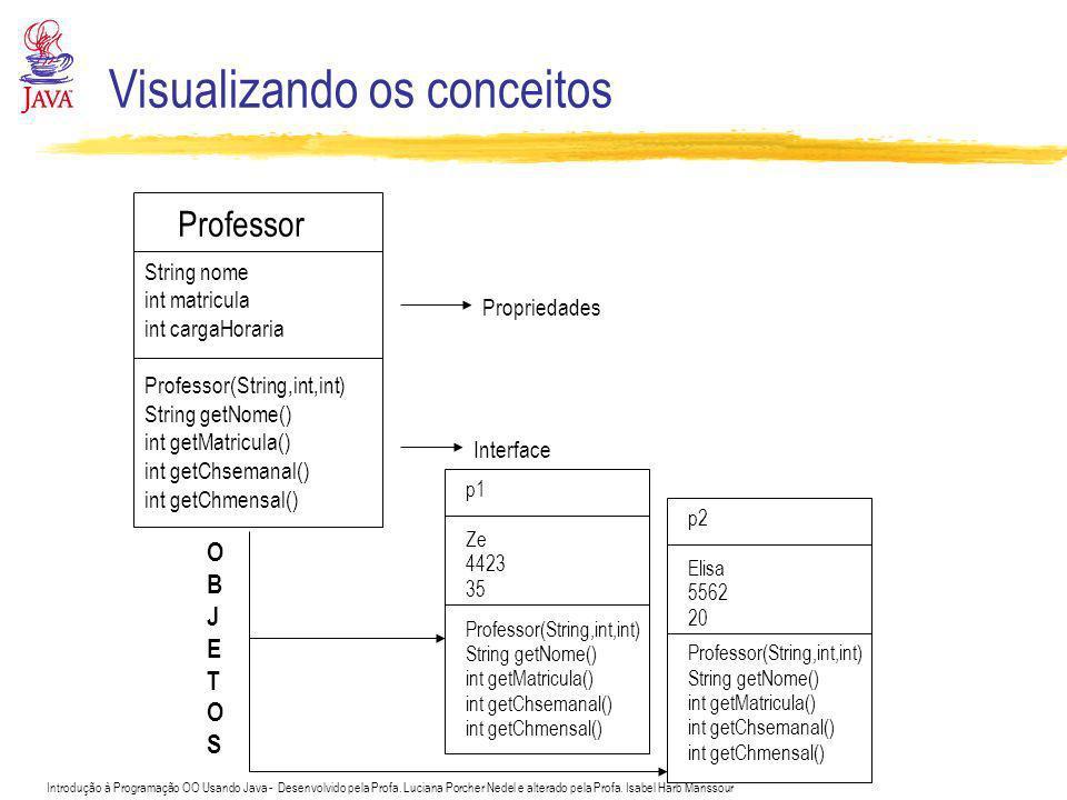 Visualizando os conceitos