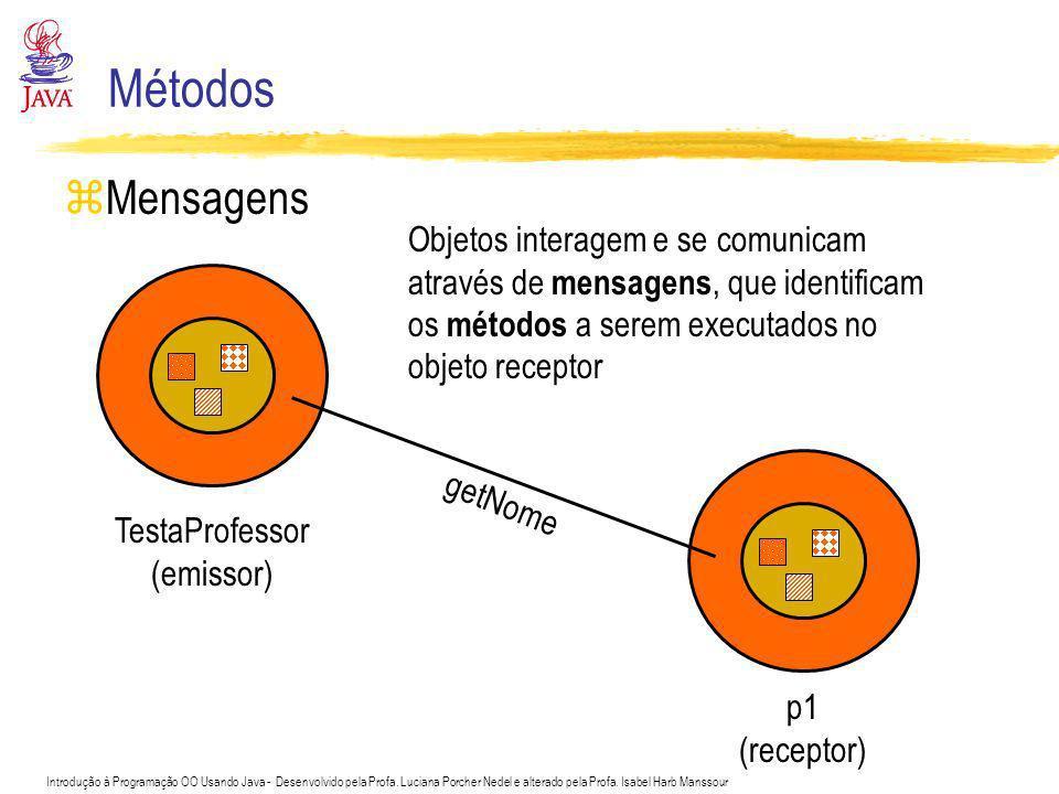 Métodos Mensagens. Objetos interagem e se comunicam através de mensagens, que identificam os métodos a serem executados no objeto receptor.