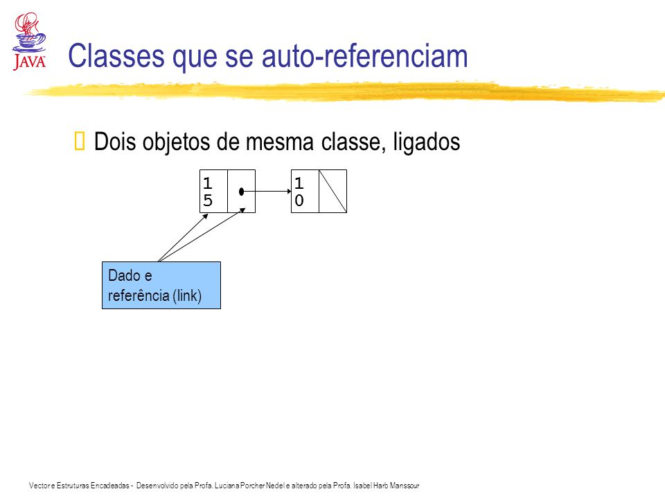 Classes que se auto-referenciam