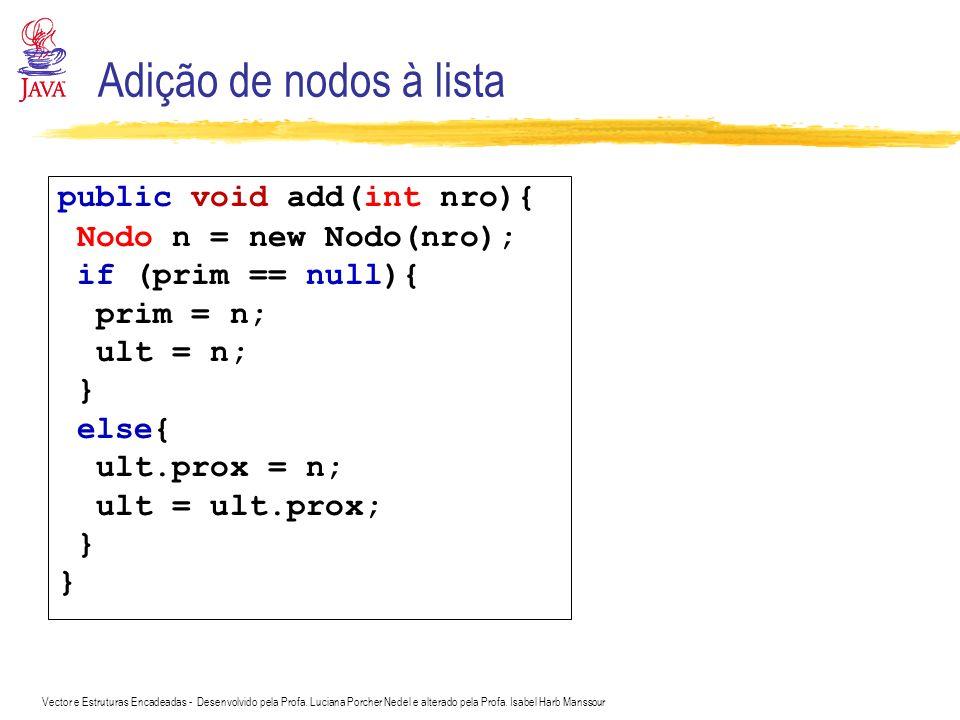Adição de nodos à lista public void add(int nro){