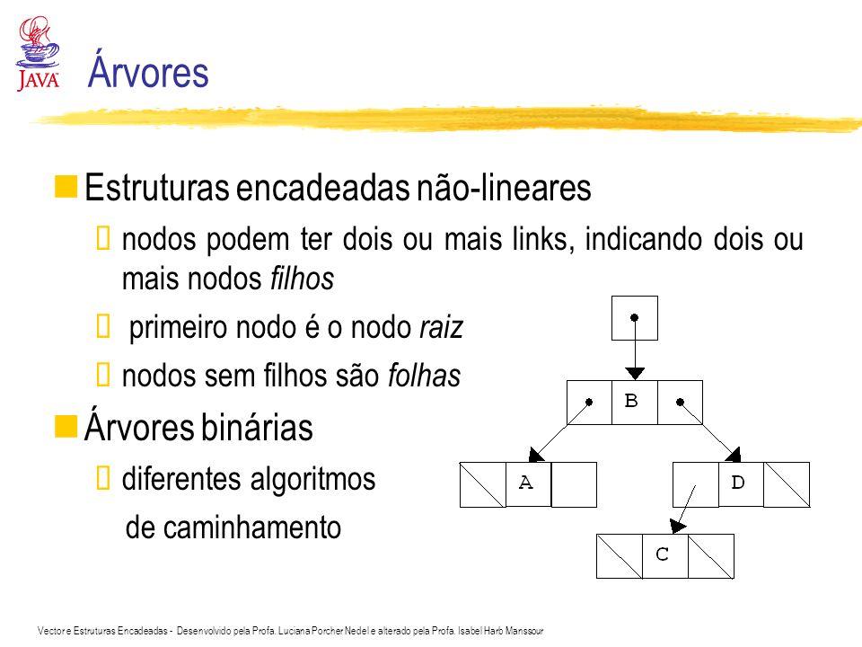 Árvores Estruturas encadeadas não-lineares Árvores binárias