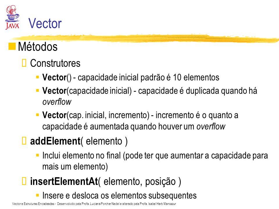 Vector Métodos Construtores addElement( elemento )