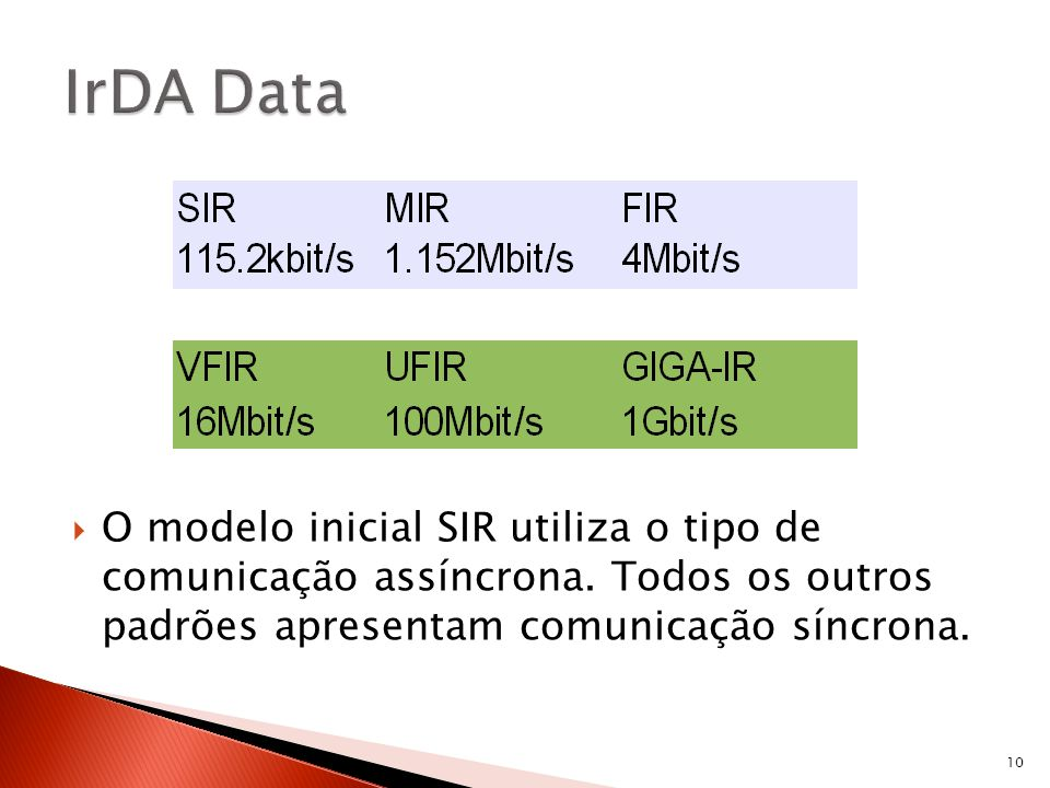 IrDA DataO modelo inicial SIR utiliza o tipo de comunicação assíncrona.